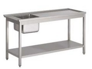 - Aanvoertafels / afvoertafels