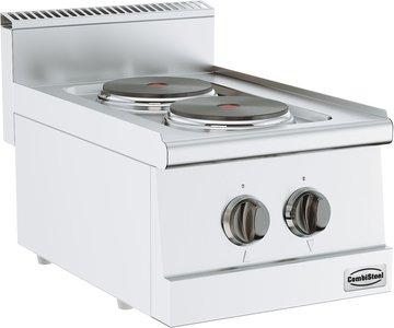 Elektrische kookfornuis 400V